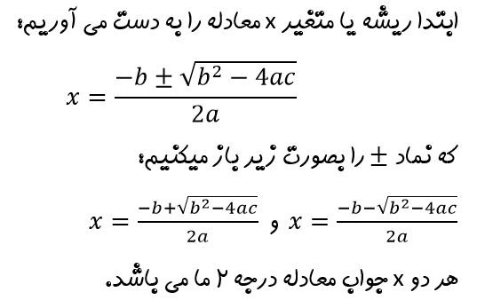 روش به دست اوردن ریشه معادله درجه 2